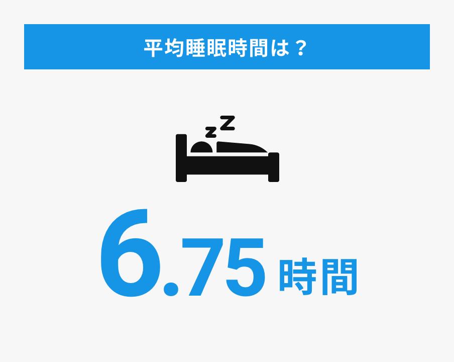 平均睡眠時間は?