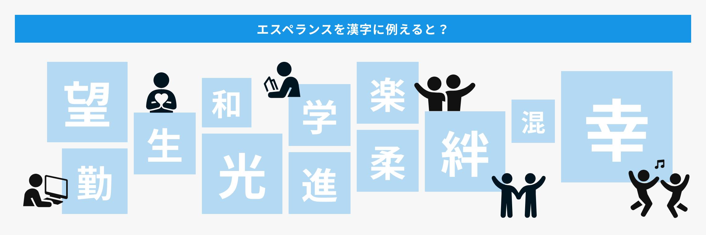 エスペランスを漢字に例えると?